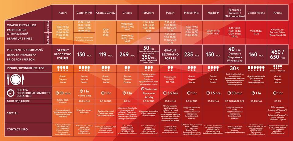 grafic autobuse ziua vinului